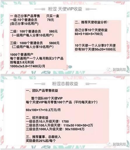 广州名媛粉涩生物科技有限公司发展模式涉嫌传销